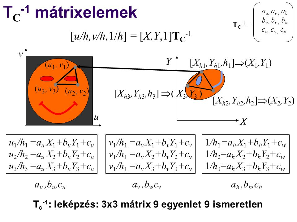 TC-1 mátrixelemek [u/h,v/h,1/h] = [X,Y,1]TC-1 u v Y